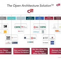 TheOpenArchitectureSolutionTenantRep