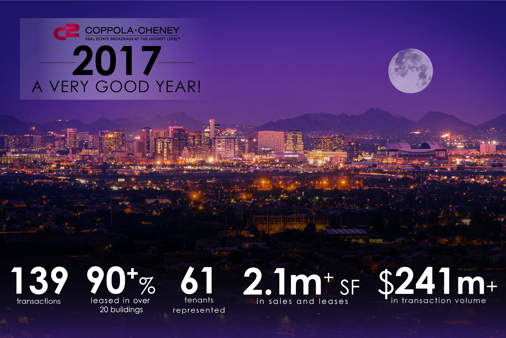 2017 By the Numbers