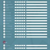 Building Amenity Checklist_2_Page_1