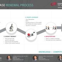 Four Phase Renewal