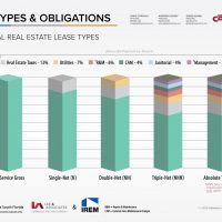 Lease-Types-and-Obligations
