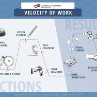 Velocity_Graphic_Tenant